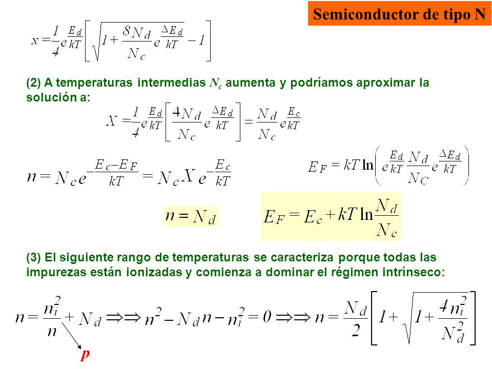 Semiconductor de tipo N