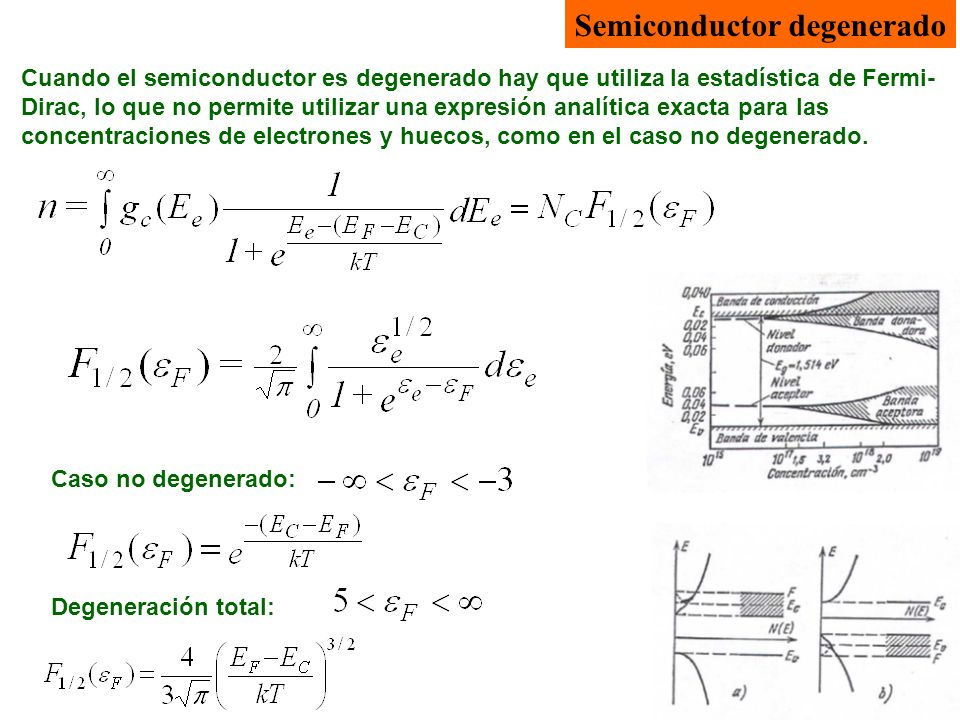 Semiconductor degenerado