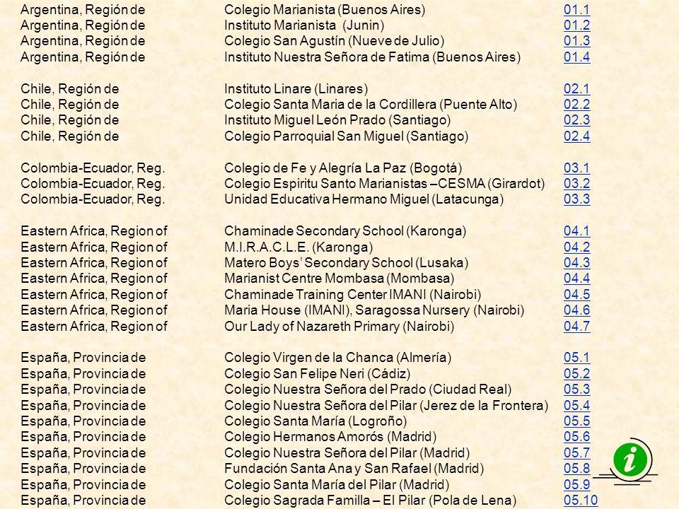 Argentina, Región de Colegio Marianista (Buenos Aires) 01.1