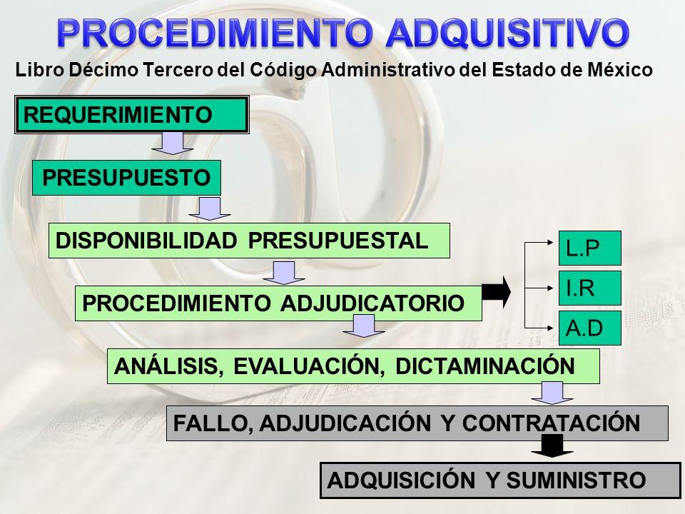 Libro Décimo Tercero del Código Administrativo del Estado de México