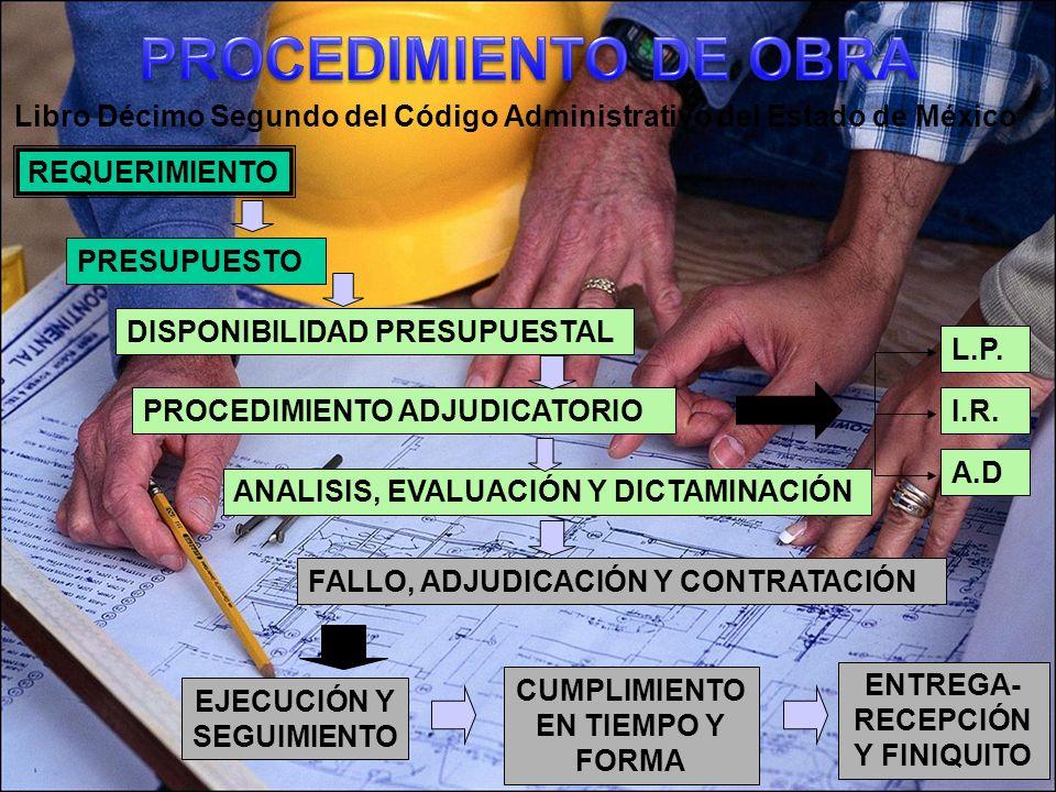 PROCEDIMIENTO DE OBRA REQUERIMIENTO PRESUPUESTO