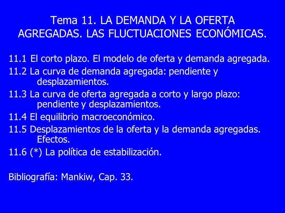 Tema 11. LA DEMANDA Y LA OFERTA AGREGADAS. LAS FLUCTUACIONES ECONÓMICAS.