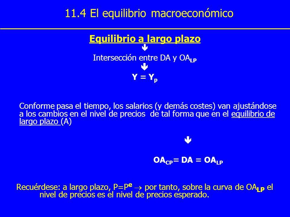 11.4 El equilibrio macroeconómico