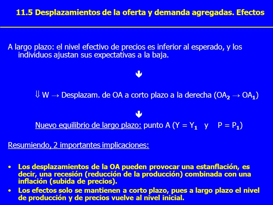 11.5 Desplazamientos de la oferta y demanda agregadas. Efectos