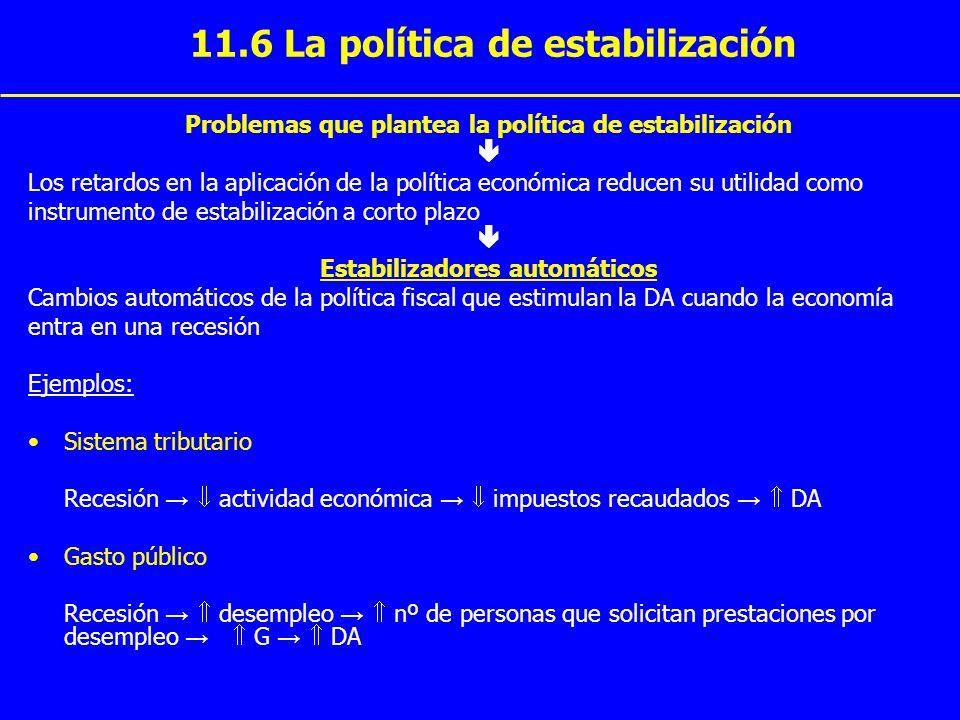 11.6 La política de estabilización