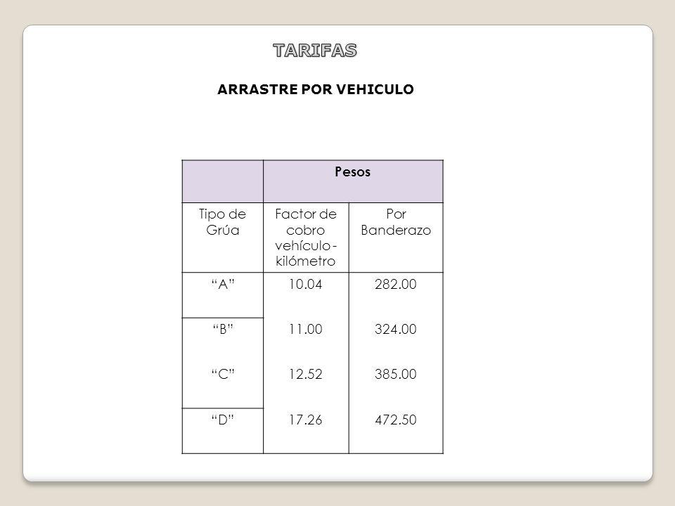 Factor de cobro vehículo - kilómetro