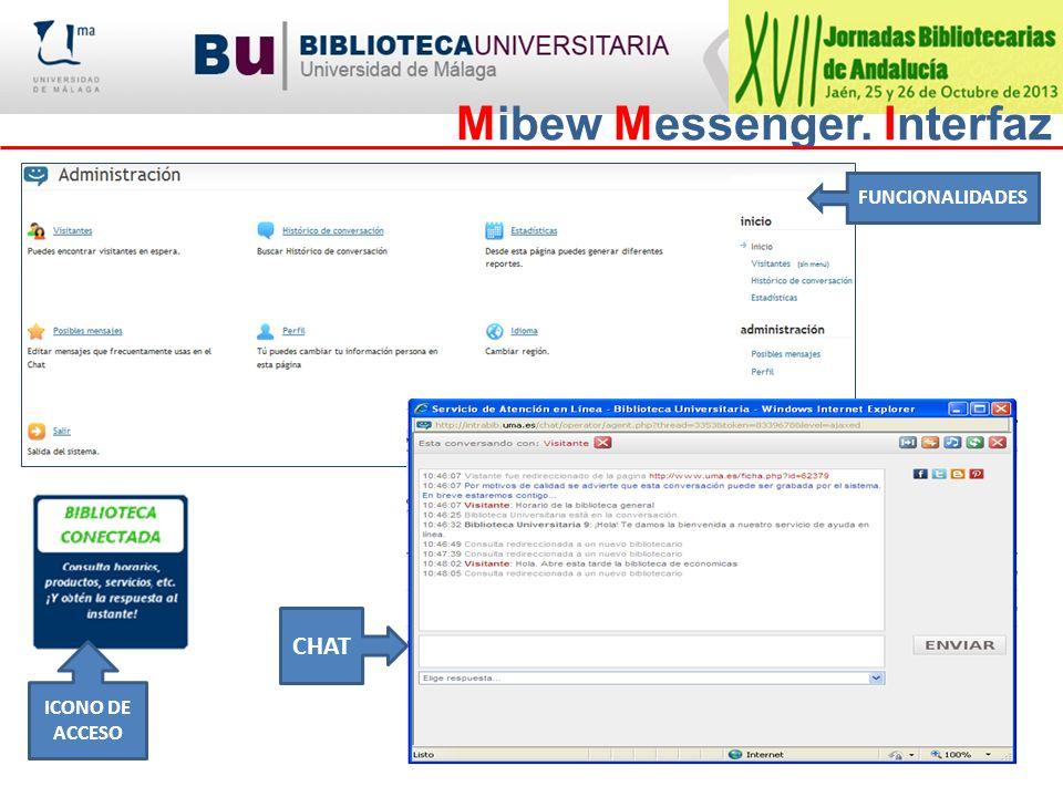 Mibew Messenger. Interfaz