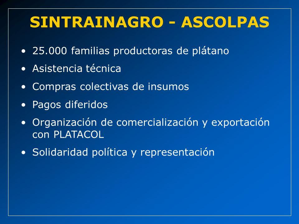 SINTRAINAGRO - ASCOLPAS