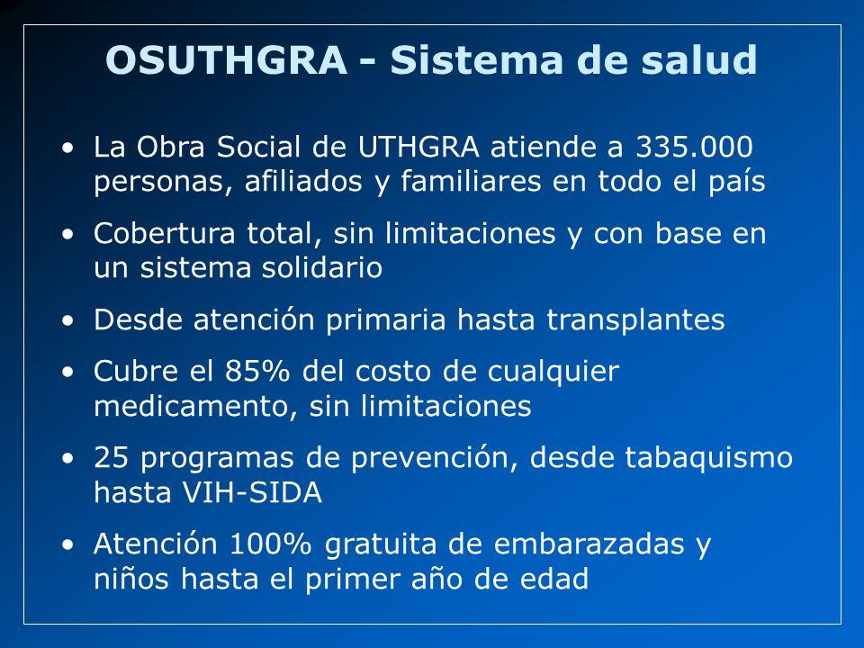 OSUTHGRA - Sistema de salud