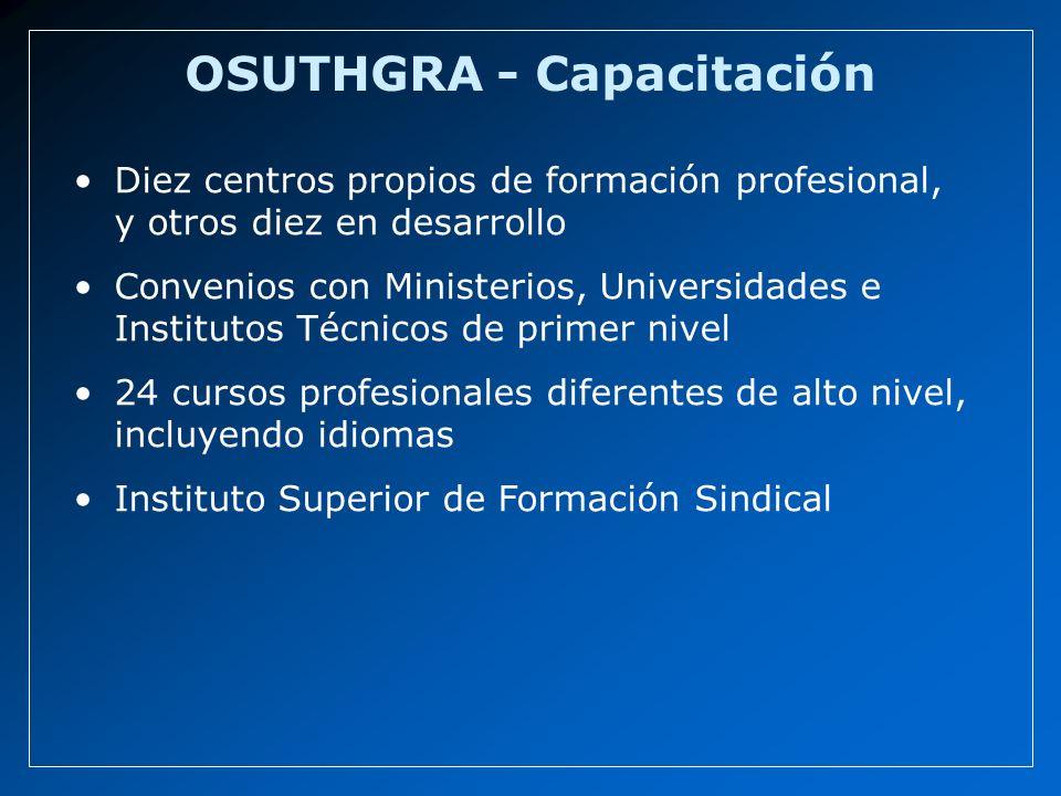 OSUTHGRA - Capacitación