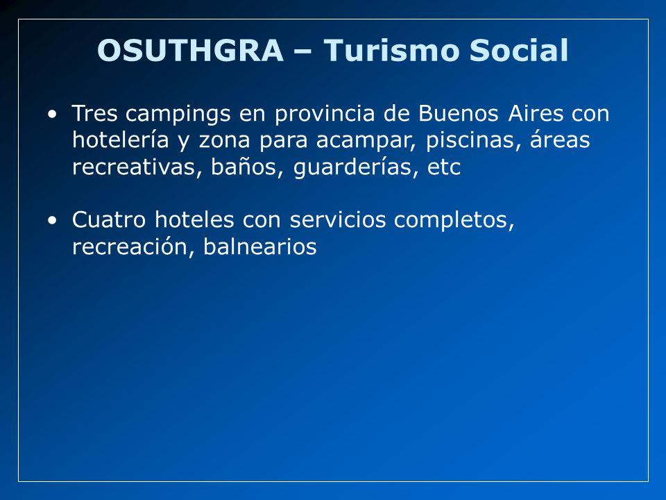 OSUTHGRA – Turismo Social