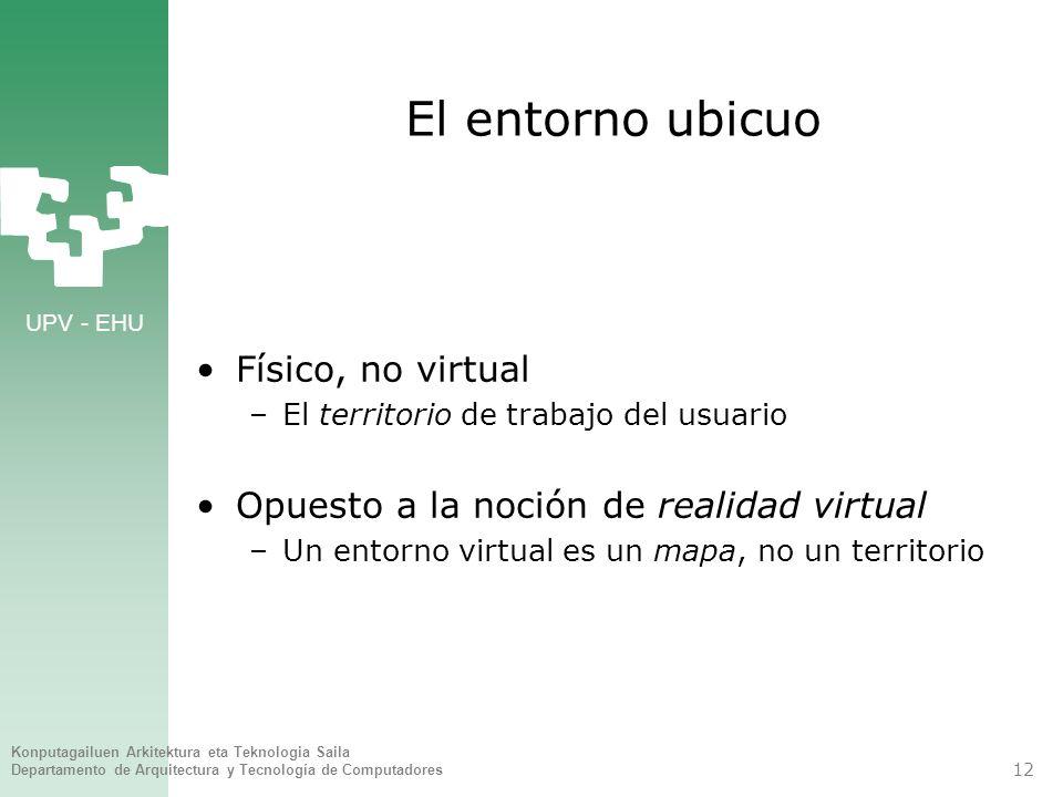 El entorno ubicuo Físico, no virtual