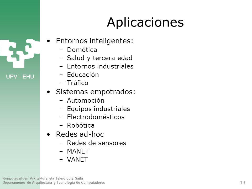 Aplicaciones Entornos inteligentes: Sistemas empotrados: Redes ad-hoc