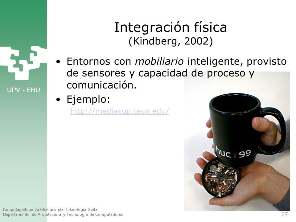 Integración física (Kindberg, 2002)