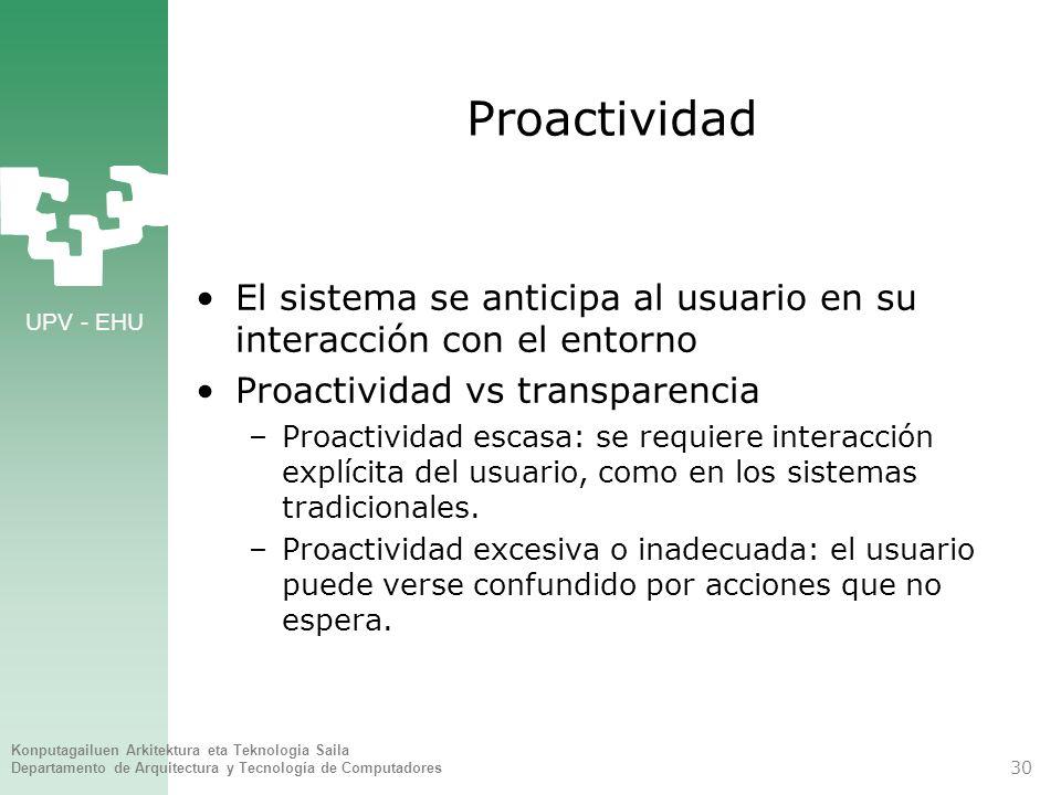 Proactividad El sistema se anticipa al usuario en su interacción con el entorno. Proactividad vs transparencia.