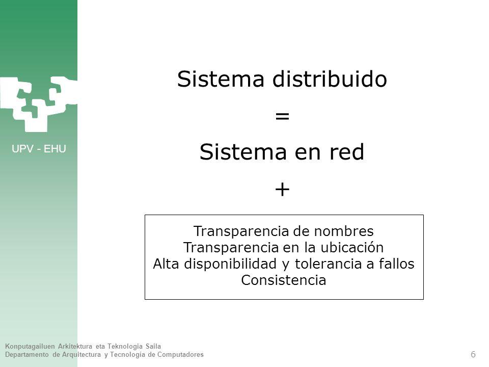Sistema distribuido = Sistema en red + Transparencia de nombres