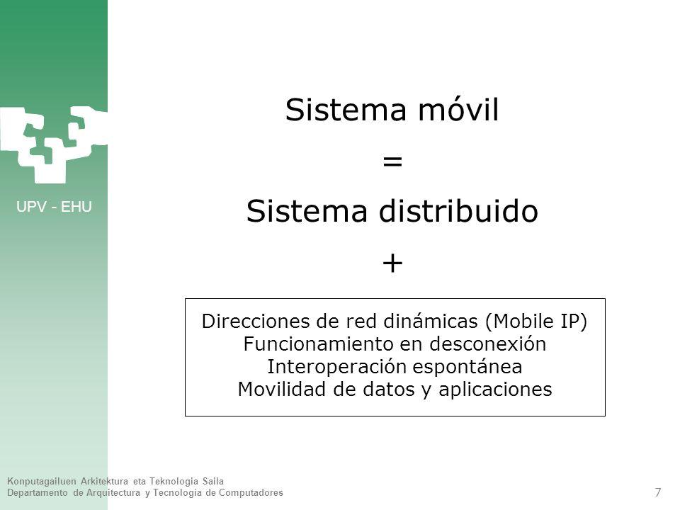 Sistema móvil = Sistema distribuido +