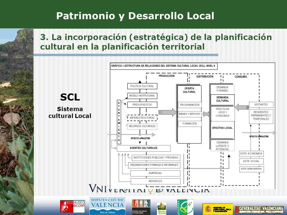 Sistema cultural Local