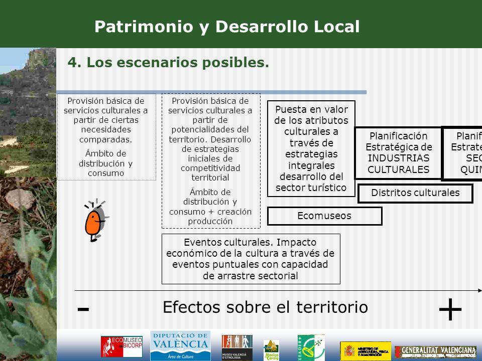 - + Patrimonio y Desarrollo Local Efectos sobre el territorio
