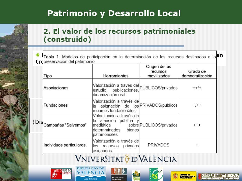 Sector Público (Distintos niveles de gobierno)