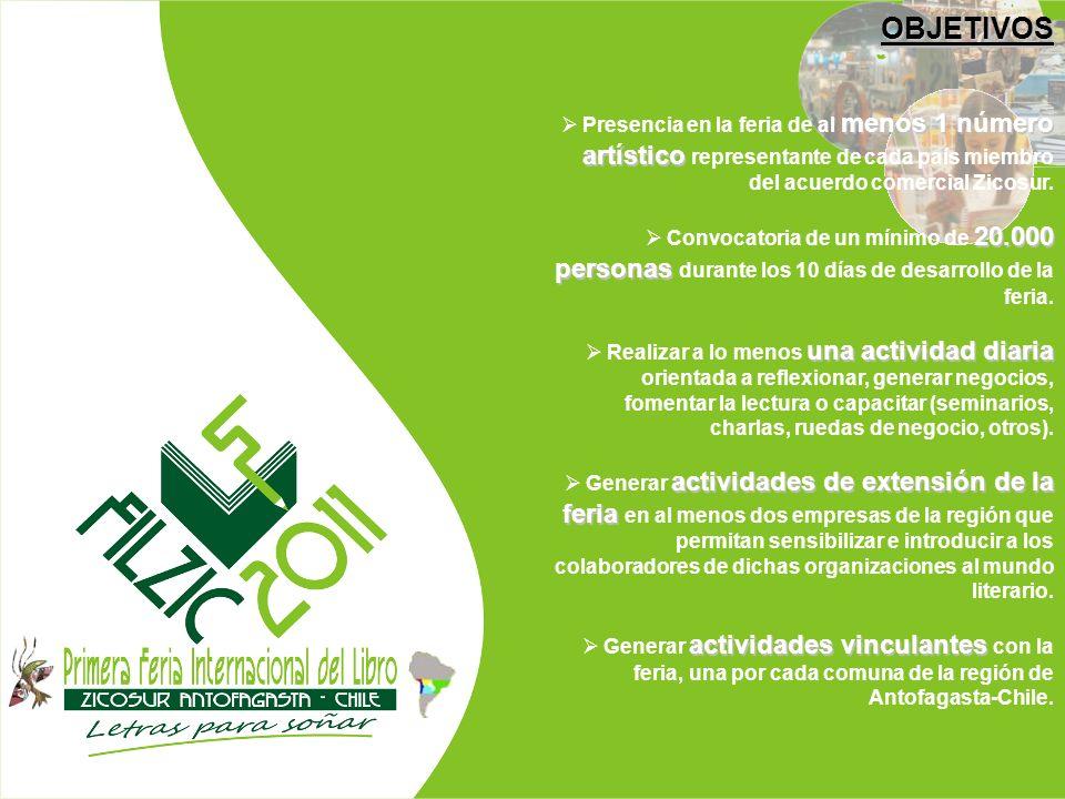OBJETIVOS Presencia en la feria de al menos 1 número artístico representante de cada país miembro del acuerdo comercial Zicosur.
