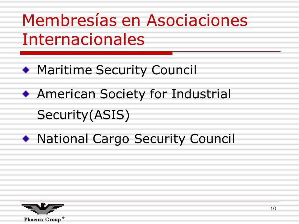Membresías en Asociaciones Internacionales