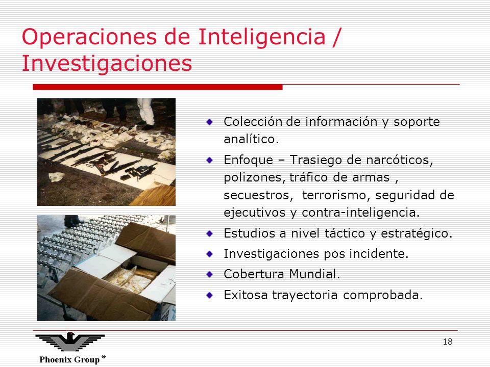 Operaciones de Inteligencia / Investigaciones