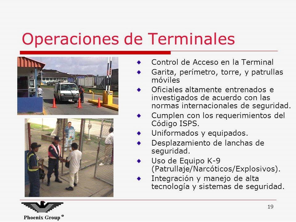 Operaciones de Terminales