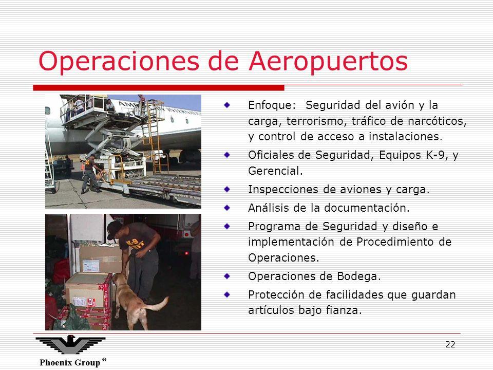 Operaciones de Aeropuertos