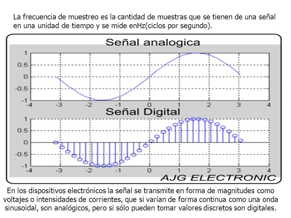 La frecuencia de muestreo es la cantidad de muestras que se tienen de una señal en una unidad de tiempo y se mide enHz(ciclos por segundo).