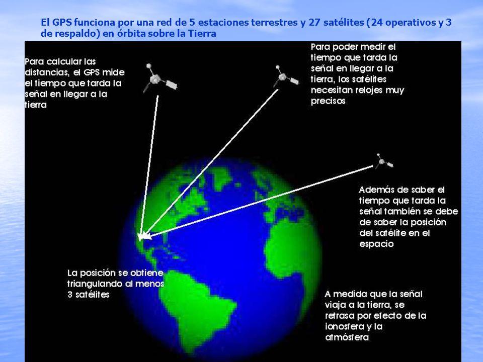 El GPS funciona por una red de 5 estaciones terrestres y 27 satélites (24 operativos y 3