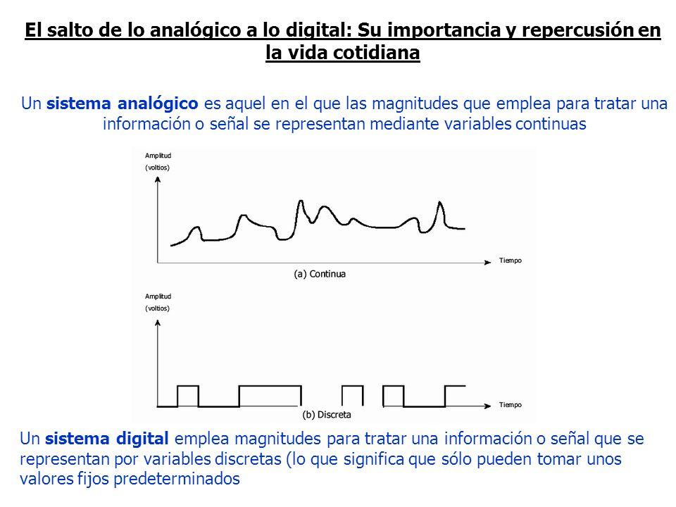 El salto de lo analógico a lo digital: Su importancia y repercusión en la vida cotidiana