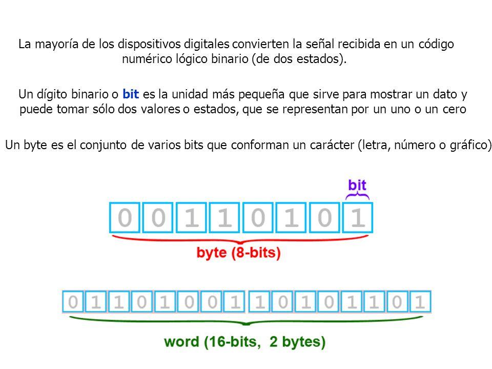 numérico lógico binario (de dos estados).