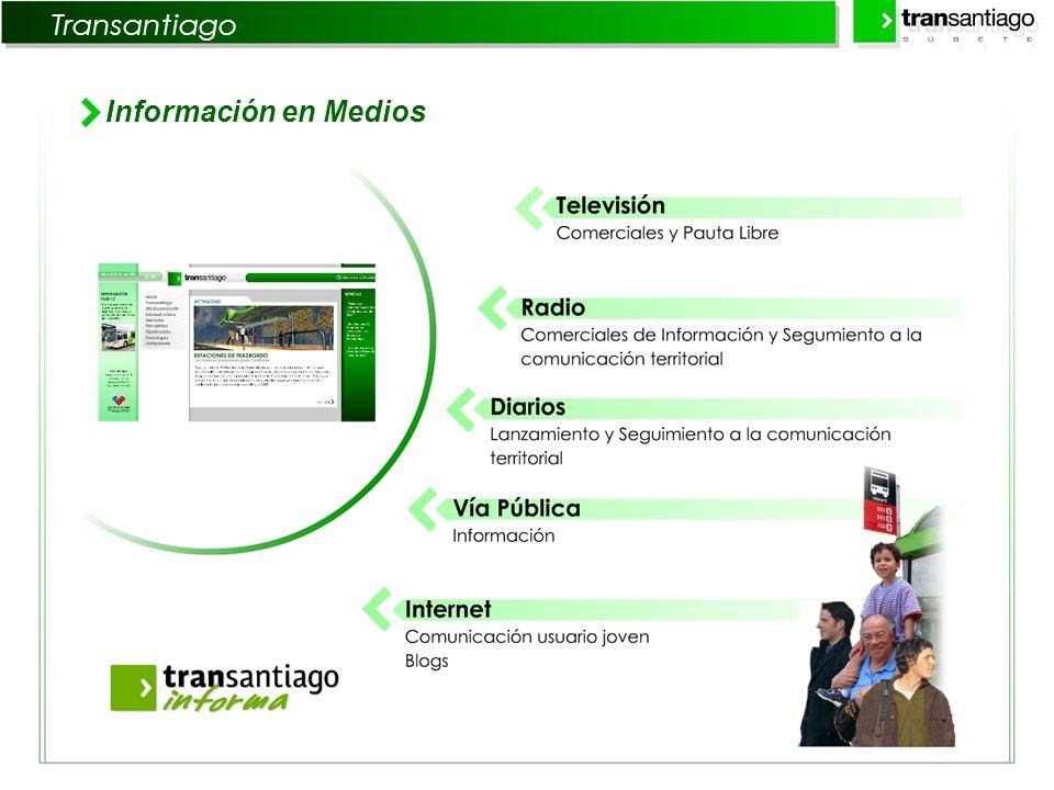 Transantiago Información en Medios