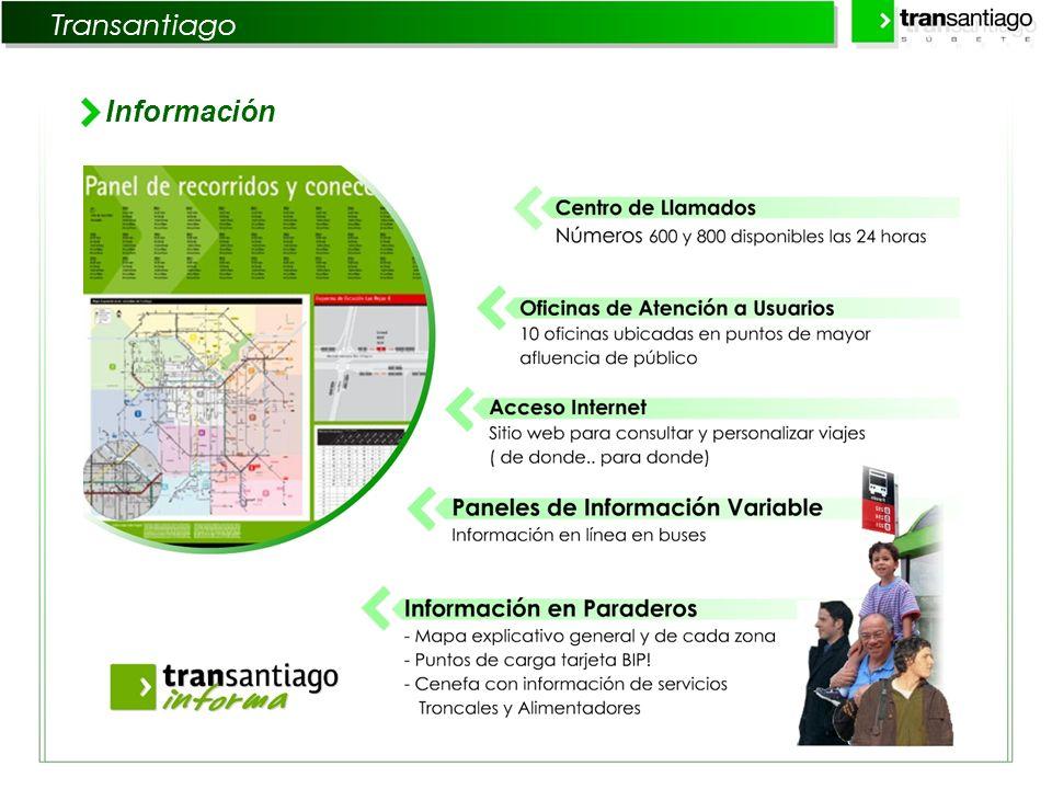 Transantiago Información