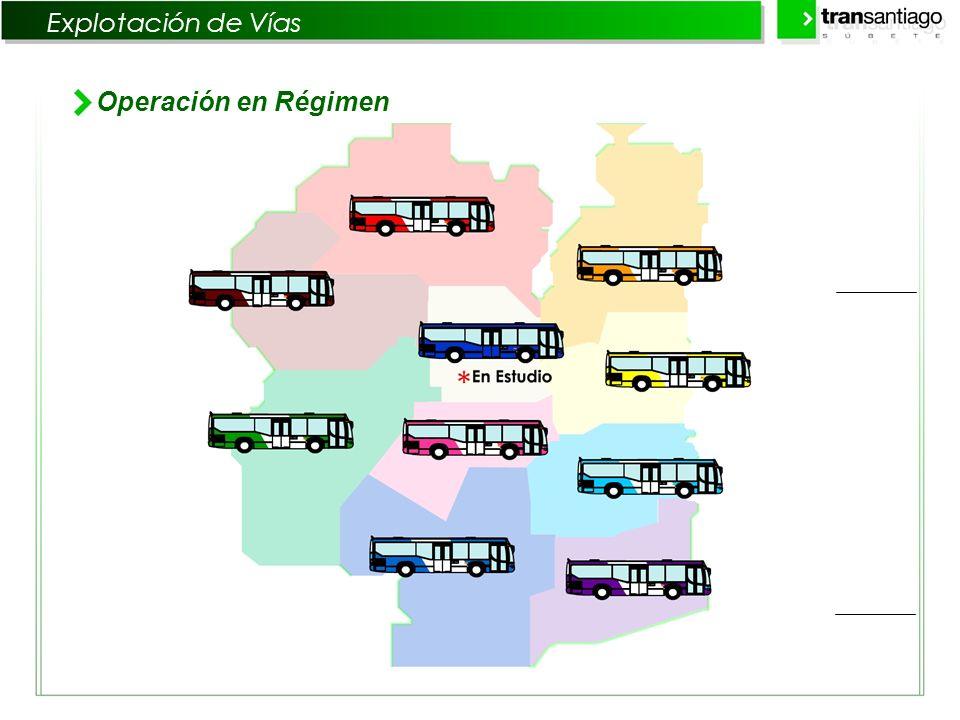 Explotación de Vías Operación en Régimen
