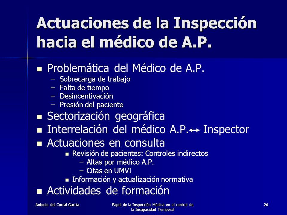 Actuaciones de la Inspección hacia el médico de A.P.