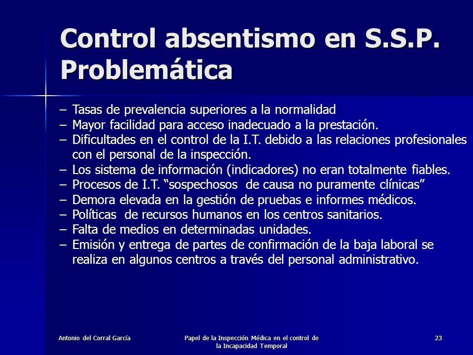 Control absentismo en S.S.P. Problemática