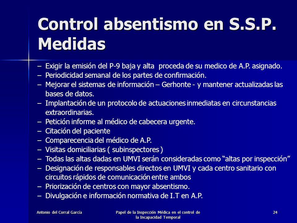Control absentismo en S.S.P. Medidas