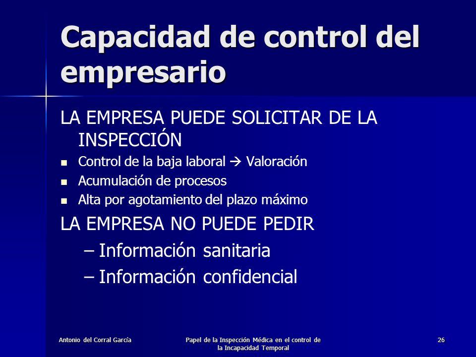 Capacidad de control del empresario