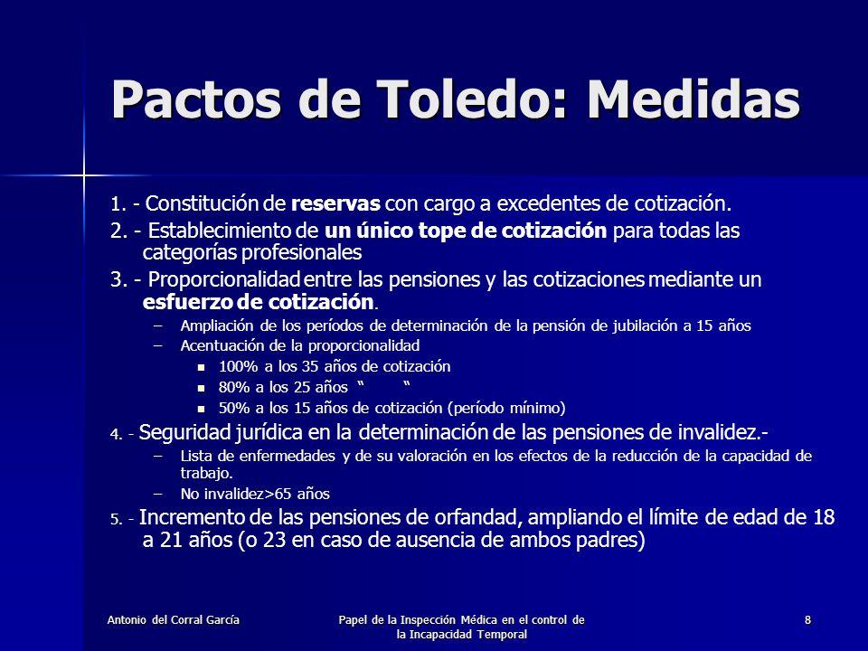 Pactos de Toledo: Medidas