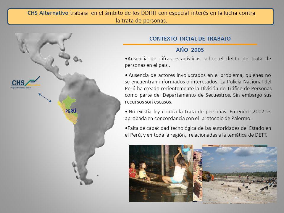 CONTEXTO INCIAL DE TRABAJO