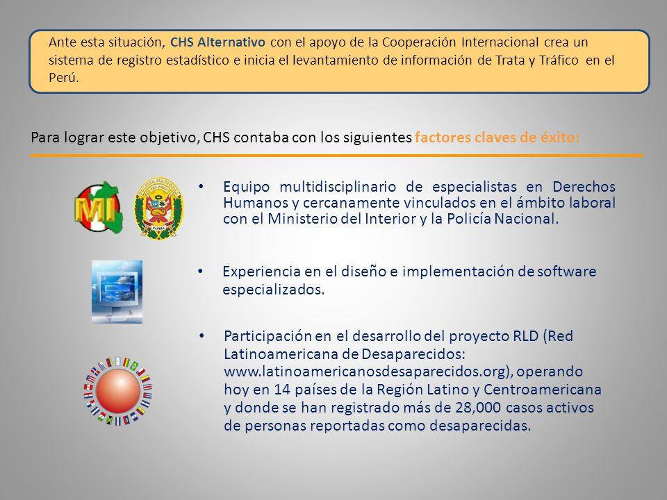 Experiencia en el diseño e implementación de software especializados.
