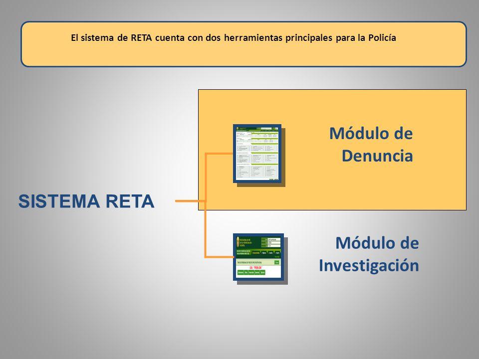 Módulo de Denuncia SISTEMA RETA Módulo de Investigación