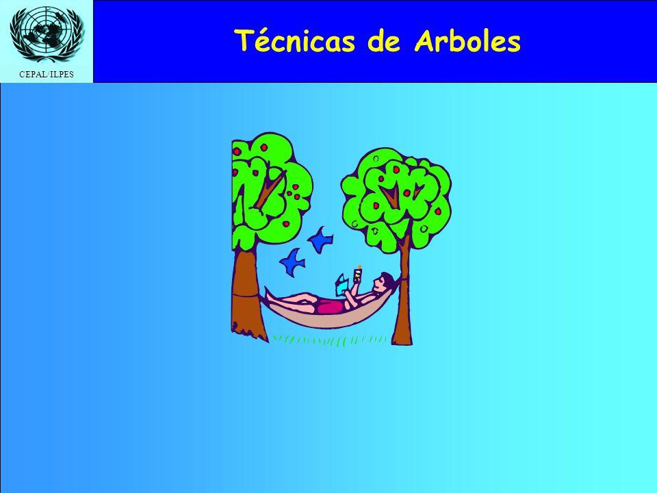 Técnicas de Arboles