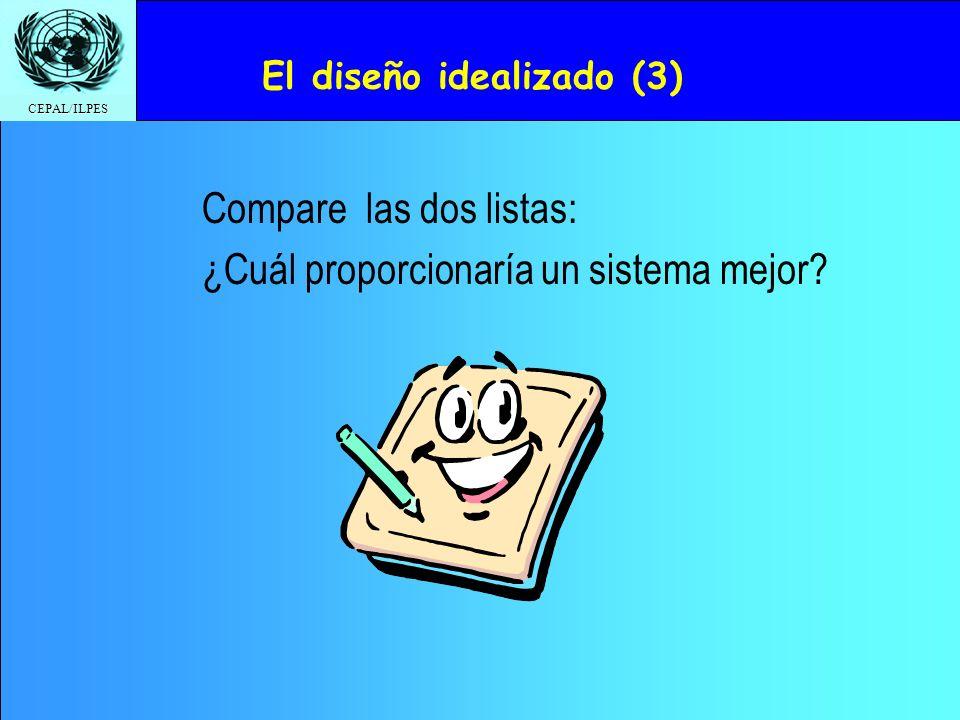 El diseño idealizado (3)