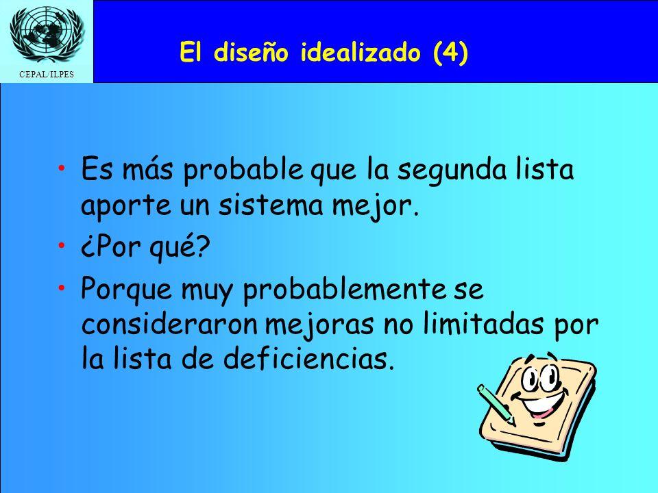 El diseño idealizado (4)