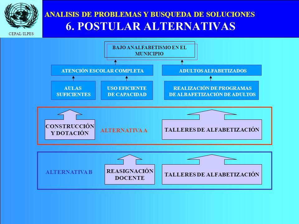 ANALISIS DE PROBLEMAS Y BUSQUEDA DE SOLUCIONES 6. POSTULAR ALTERNATIVAS