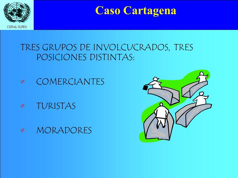 Caso Cartagena TRES GRUPOS DE INVOLCUCRADOS, TRES POSICIONES DISTINTAS: COMERCIANTES.