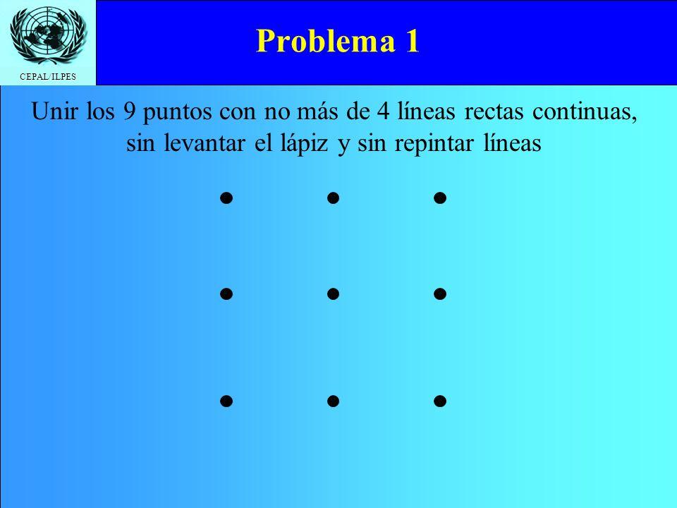 Problema 1 Unir los 9 puntos con no más de 4 líneas rectas continuas,